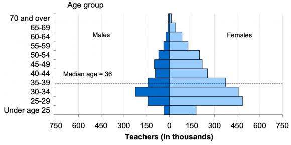 teachers-year-1980