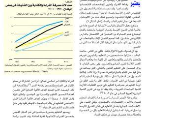 cover-Empowering-women-arabic-mena