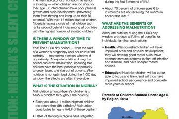 Fact Sheet Malnutrition: Nigeria's Silent Crisis