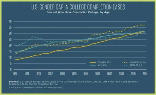 gallery-gender-gap-2