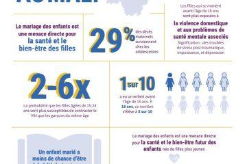 Engageons-nous pour mettre fin au mariage des enfants au Mali