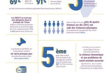 cover Les Raisons Pour Lesquelles Nous Avons Besoin D'une Loi Contre Les Violences Basees Sur Le Genre Au Mail