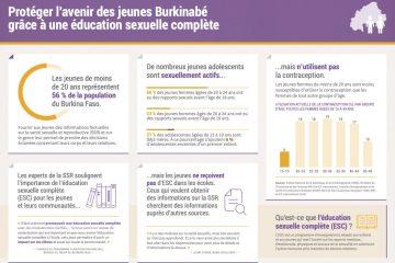 Burkina-Faso-éducation-sexuelle-complète-fiche-dinformation