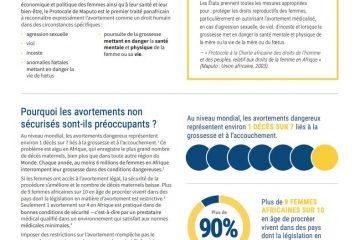 cover-protocole-de-maputo-fiche-d-information