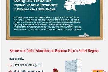 Infographic promo image: Education Matters Keeping Girls in School Can Improve Economic Development in Burkina Faso's Sahel Region