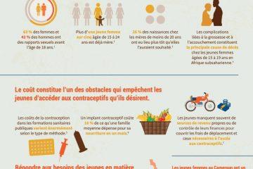 Cover image in French: Fiche d'information: Soutien pour notre avenir–Fournir des services gratuits de contraception à la jeunesse du Cameroun