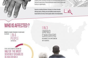 NIA-infographic-familycaregiving-promo