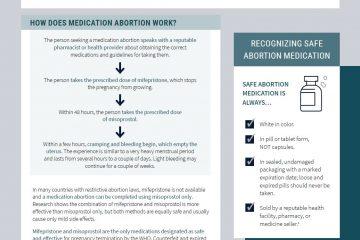 cso-safe-abortion-cso-medication